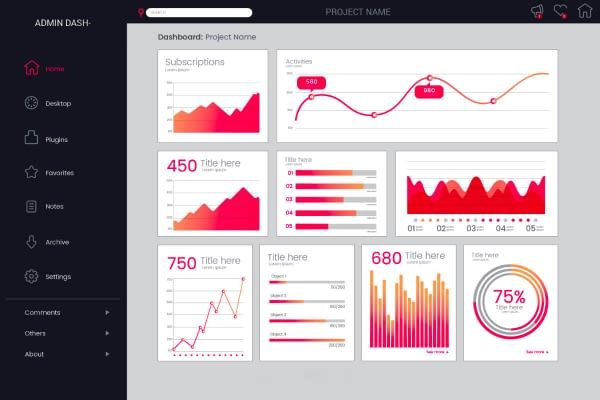 Multiple Admin Dashboard